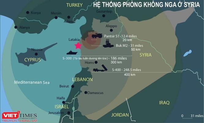 Video: Đột nhập hệ thống phòng thủ căn cứ quân sự Nga ở Syria ảnh 1