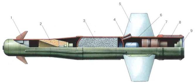 Tên lửa chống tăng 9m113