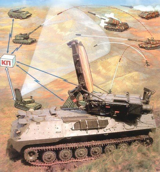 """7 loại vũ khí của Nga khiến phương Tây """"khiếp đảm"""" ảnh 1"""