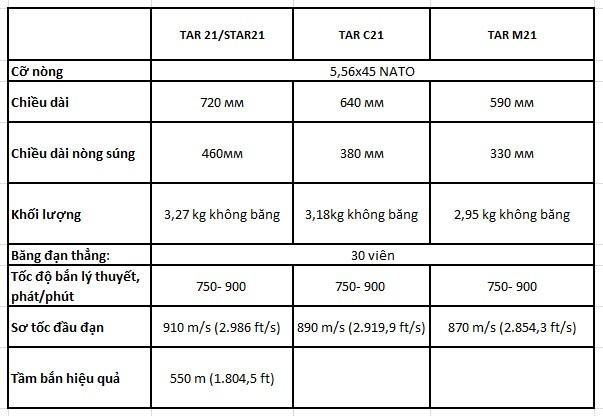 Súng trường tự động tấn công Tavor 21 của Hải quân đánh bộ Việt Nam ảnh 1