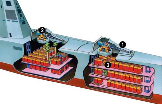 Siêu khu trục hạm Zumwalt của Hải quân Mỹ - chiến hạm của tương lai ảnh 5