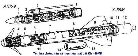 Su-30MK2 Việt Nam và 'Ruồi trâu' nhắm đâu chết đó - ảnh 2