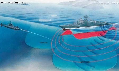 Thủy lôi Việt Nam và trận Bạch Đằng mới ở Biển Đông ảnh 3