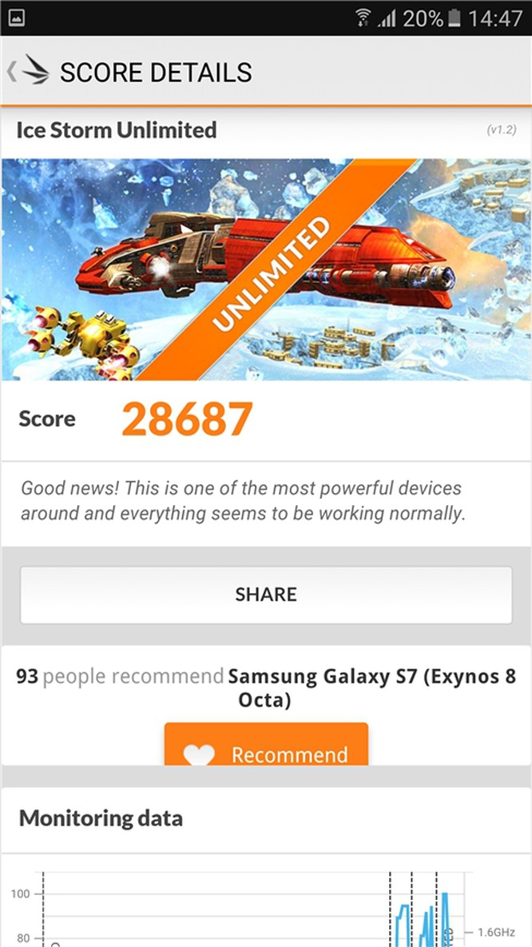 Đánh giá smartphone Samsung Galaxy S7 ảnh 12