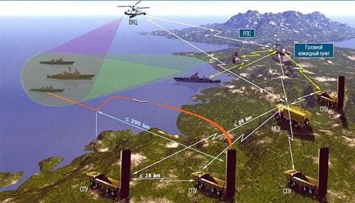 Sở trường Việt Nam và 'cú ra đòn' ở Biển Đông ảnh 12