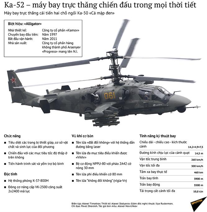 Video: Trận chiến đầu tiên của cá sấu Bắc Mỹ Ka-52 'Alligator' tại Syria ảnh 1