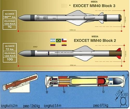 Việt Nam sẽ gây bất ngờ cho kẻ địch với chiến hạm SIGMA ảnh 14