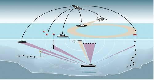 Mỹ 'giăng bẫy' hạm đội tàu ngầm Trung Quốc thế nào? - ảnh 4