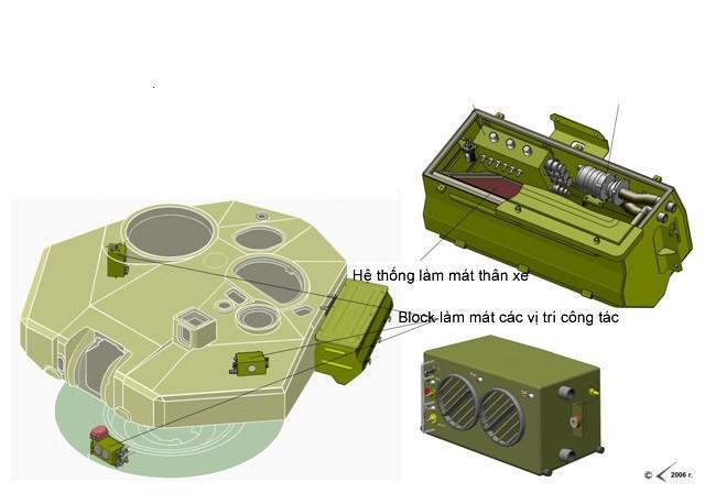 Tăng T-90 SM Việt Nam dự kiến trang bị mạnh cỡ nào (II) ảnh 12