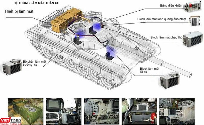 Tăng T-90 SM Việt Nam dự kiến trang bị mạnh cỡ nào (II) ảnh 13
