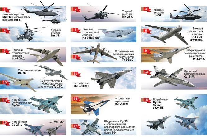 Các loại máy bay Nga sẽ tham gia duyệt binh trên không.