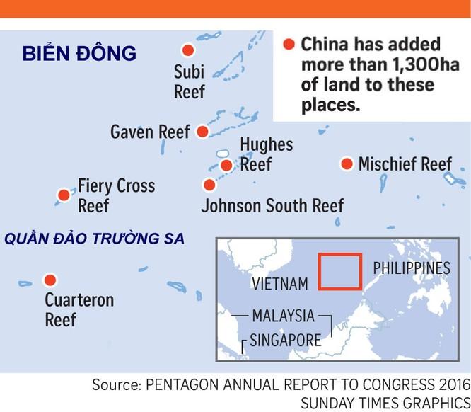 Bí mật trong báo cáo Quốc hội Mỹ của Lầu Năm Góc về Biển Đông ảnh 4