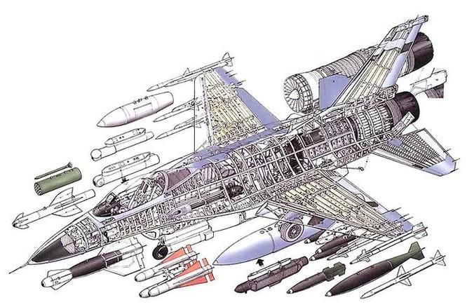 """Mỹ """"bật đèn xanh"""", Việt Nam có thể mua F-16 Mỹ thay thế MiG -21? ảnh 3"""