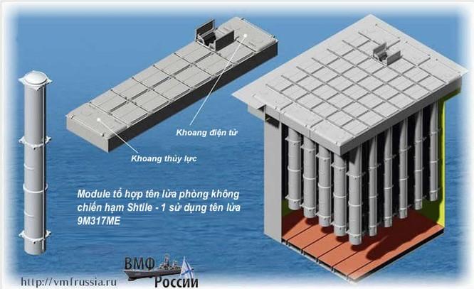 """Việt Nam dựng """"ô Biển Đông"""" với khu trục hạm phòng không ảnh 1"""
