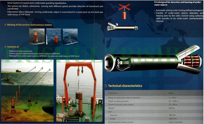 """Tàu ngầm Trung Quốc cứ ra cửa ắt """"sập lưới"""" Mỹ và Nhật Bản ảnh 3"""