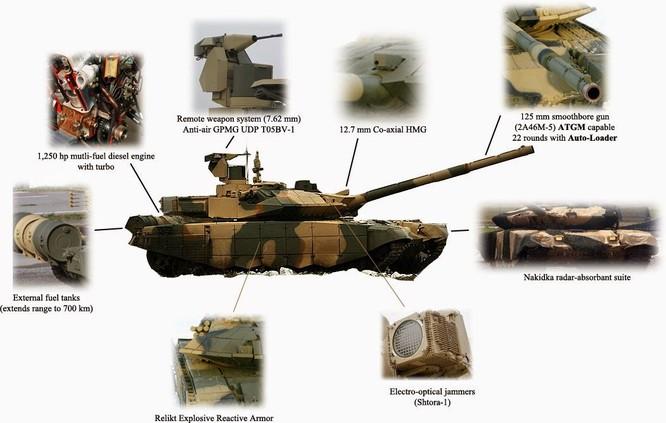 Việt Nam sắm siêu tăng T-90MS mạnh cỡ nào ảnh 7