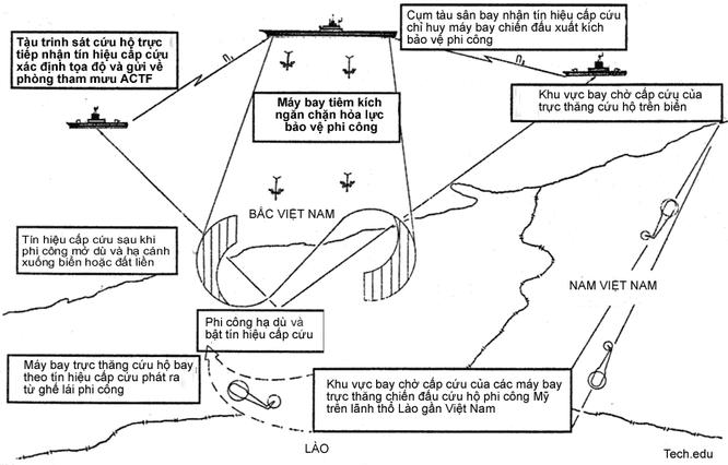 Sơ đồ cứu hộ phi công Mỹ ở Việt Nam