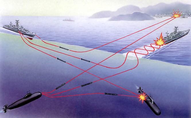 Nga phát triển ngư lôi tiên tiến tầm xa cho tàu ngầm (video) ảnh 1