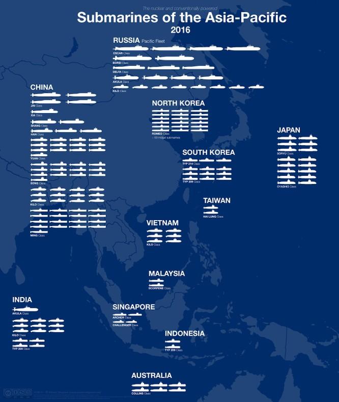 """Mỹ """"phục kích"""" diệt tàu ngầm Trung Quốc ở Biển Đông, Hoa Đông ảnh 1"""