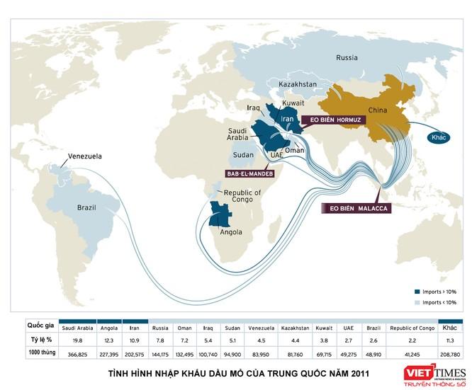 Trung Quốc nuôi mộng siêu cường, hải quân lực bất tòng tâm ảnh 3