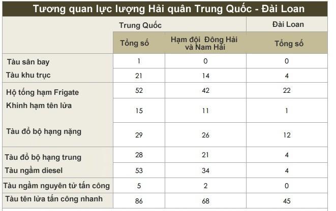 """Mỹ dựng tiền đồn """"đấu"""" Trung Quốc, Đài Loan ở tuyến đầu ảnh 1"""