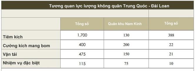 """Mỹ dựng tiền đồn """"đấu"""" Trung Quốc, Đài Loan ở tuyến đầu ảnh 2"""