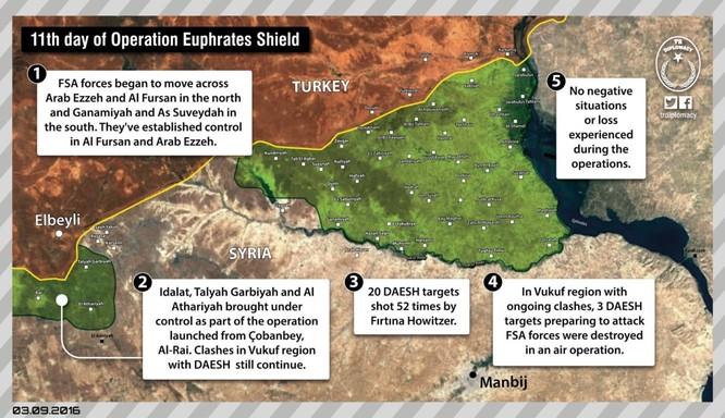 Ngày thứ 11 lá chắn Euphrates: chiến thắng dễ dàng của quân đội Thổ Nhĩ Kỳ ảnh 1