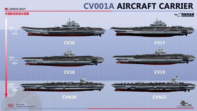 Chóng mặt tốc độ đóng tàu sân bay thứ hai CV -17 của Trung Quốc ảnh 1