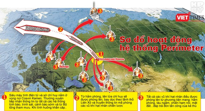 """Nga khiến Mỹ-NATO khiếp hãi với """"Bàn tay thần chết"""" ảnh 2"""