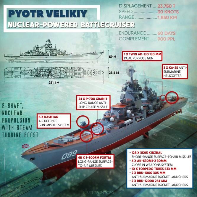 Chùm video: Cụm tàu sân bay tấn công chủ lực Nga hùng dũng tiến vào Địa Trung Hải ảnh 1