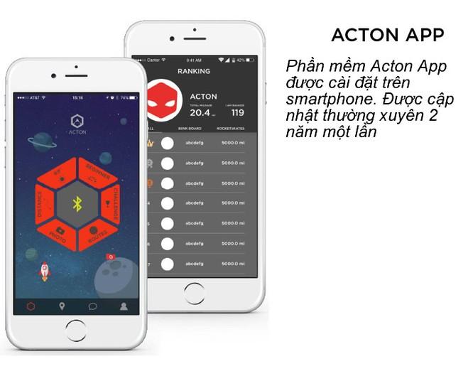 Ván trượt Acton Blink: Nền tảng ban đầu của trò chơi sáng tạo ảnh 7