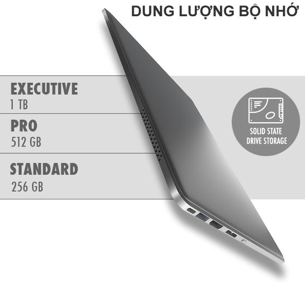 Line Dock: Thiết bị dự phòng đa dụng cho laptop (video) ảnh 5