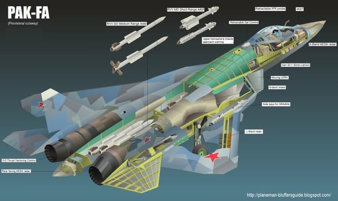 Không quân Nga sắp nhận 5 tiêm kích tàng hình T-50 ảnh 1