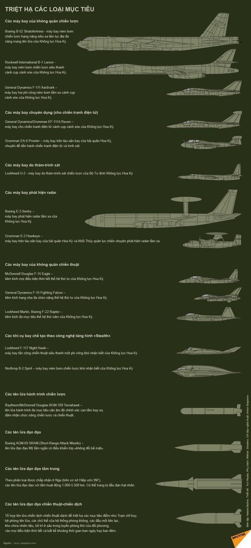 """S-400 Nga """"át vía"""" NATO ở Syria, Thổ Nhĩ Kỳ muốn mua ảnh 2"""