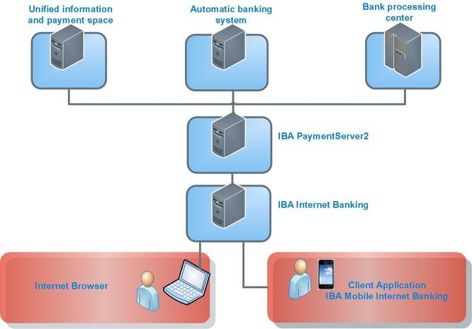 Năm 2018, tin tặc sẽ tấn công hệ thống ngân hàng tự động ABS? ảnh 1