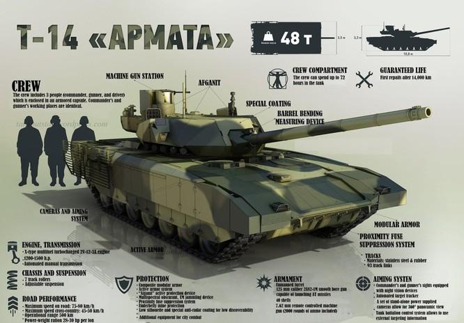 Quân đội Nga biên chế siêu tăng Armata từ năm 2019 ảnh 1