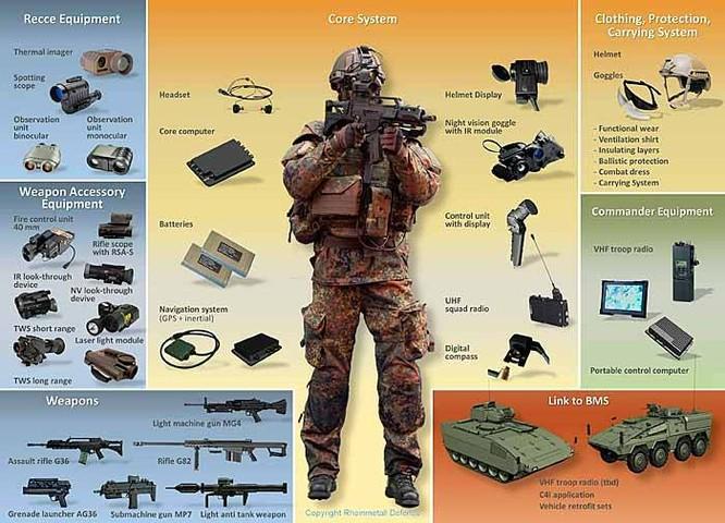 """Đức sản xuất loạt bộ thiết bị """"người lính tương lai"""" ảnh 1"""