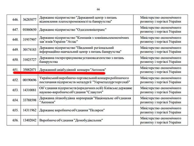 """Ukraine """"khai tử"""" tập đoàn hàng không danh tiếng Antonov ảnh 1"""