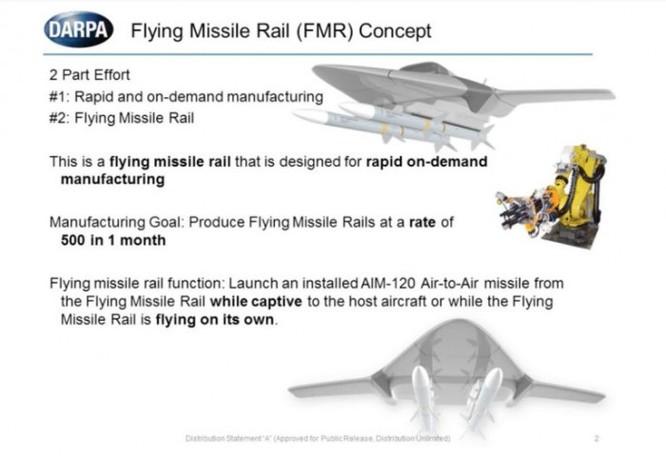 Mỹ sẽ tung bầy UAV không chiến cùng chiến đấu cơ (video) ảnh 1