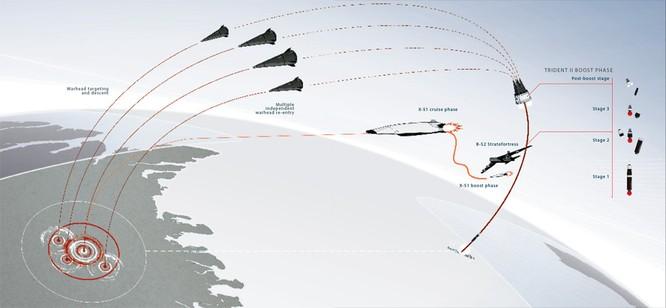 """Luyện đòn """"tấn công nhanh toàn cầu"""", Mỹ chuẩn bị đấu Nga, Trung, Iran, Triều Tiên ảnh 1"""
