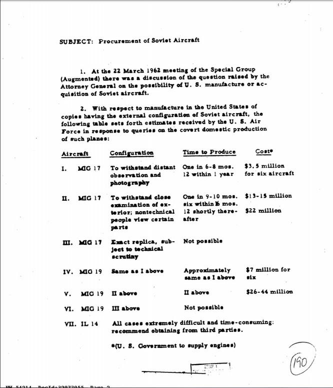 Giải mật hồ sơ: Mỹ mưu đồ đóng giả máy bay Liên Xô lấy cớ gây chiến ảnh 1