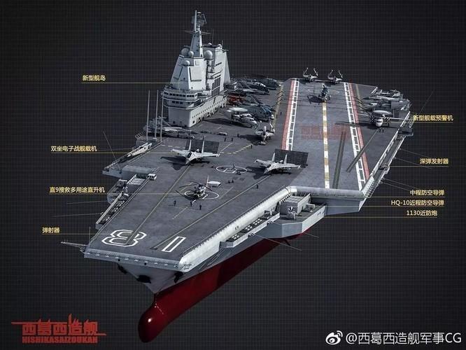 Đua với Mỹ, Trung Quốc đóng tàu sân bay thứ 3 ảnh 1