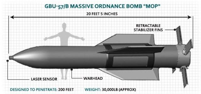 Mỹ hoàn thiện bom khổng lồ chống Iran, Triều Tiên ảnh 1