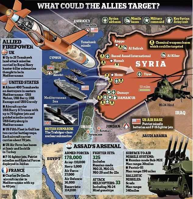 Nga lạnh lùng cảnh cáo buộc Mỹ chùn tay, Syria tuyên bố sẵn sàng đánh bại cuộc không kích ảnh 1