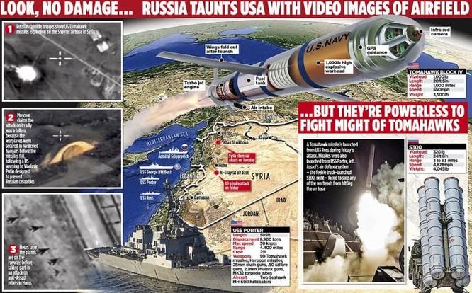 Nga lạnh lùng cảnh cáo buộc Mỹ chùn tay, Syria tuyên bố sẵn sàng đánh bại cuộc không kích ảnh 2