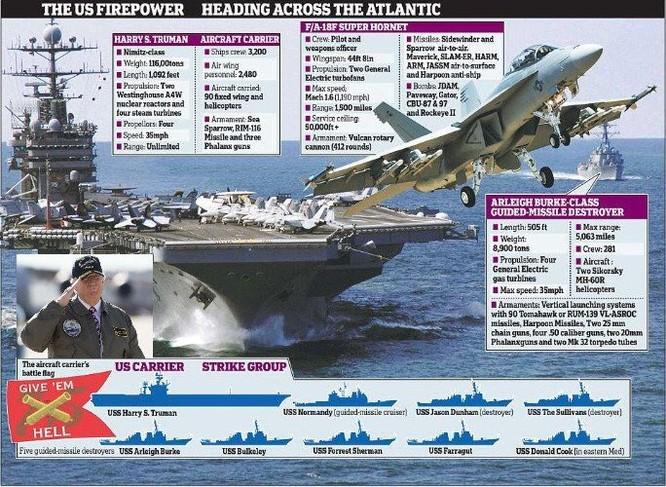 Chiến hạm Trung Quốc có thể tới Syria, Nga bắt đầu tập trận trên Địa Trung Hải ảnh 4