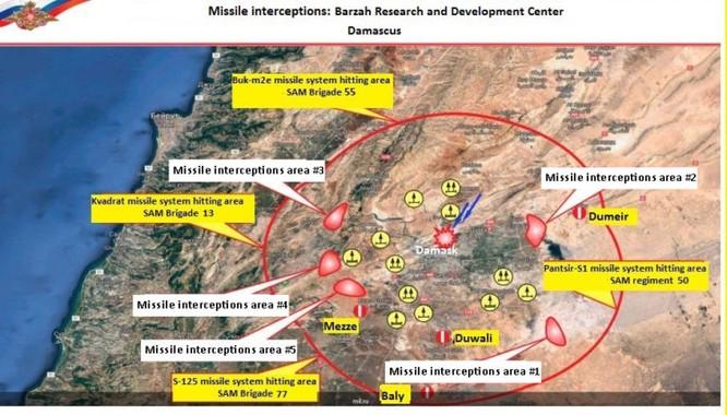 """Liên quân Mỹ-Anh-Pháp tấn công tên lửa Syria: """"Quà"""" vô giá tặng Nga ảnh 1"""