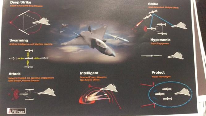 Hãy quên F-35 đi, đây mới là máy bay tiêm kích của tương lai ảnh 1