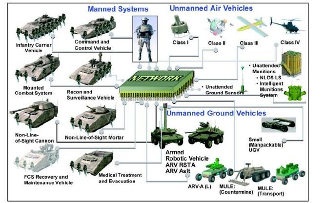 Xe thiết giáp M-113 từ Việt Nam được robot hóa thành cỗ máy chiến đấu ảnh 2