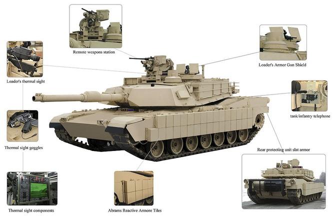 """Quyết đấu với siêu tăng Armata Nga, Mỹ """"bùa phép"""" 2 phiên bản Abrams ảnh 3"""